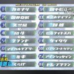 M-1グランプリ2019敗者復活戦のネタ順番と結果について!